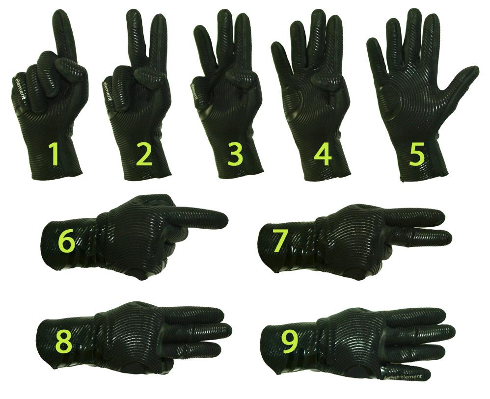 Handzeichen Zahlen Tec Tauchen